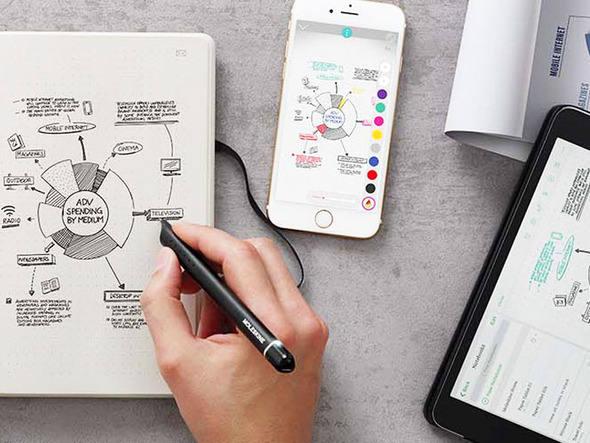 Kit da Moleskine promete digitalizar notas escritas no papel