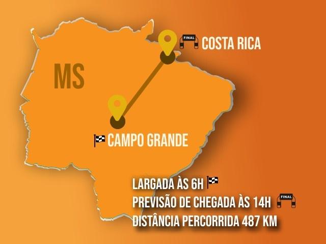 Costa Rica se prepara para receber 2ª prova internacional em um mês